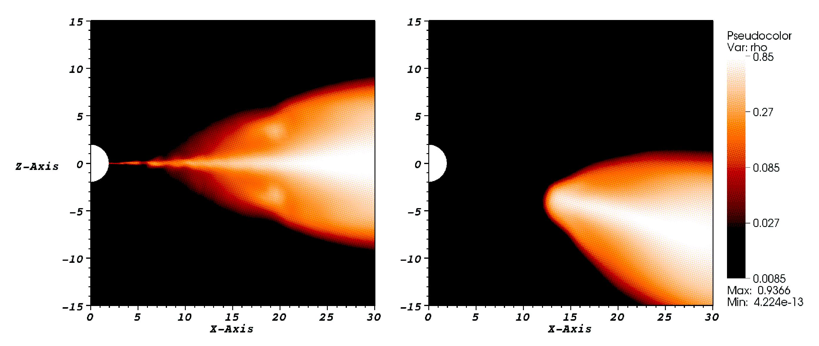 Plot of logarithm of density (normalized to