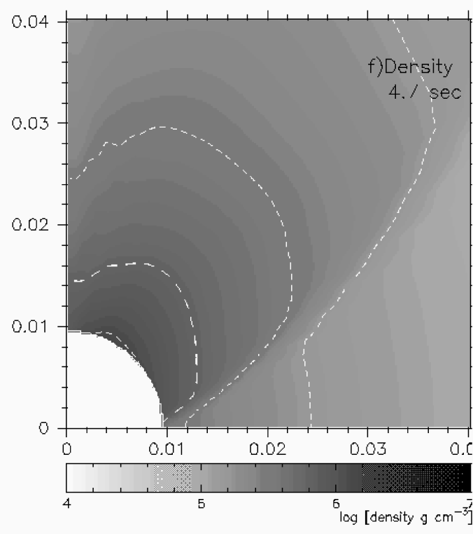 The same as Figure 2, but on an expanded scale.