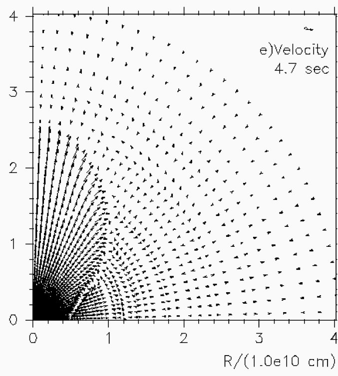 (a,c,e) Velocity and (b,d,f) density distributions of model 40A, at 1.0s (a,b), 1.5s (c,d), and 4.7s (e,f) after the initiation of the jets. (a,c,e) The arrows with a circle on its base shown on the upper right of each figure represent
