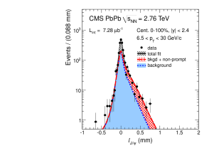 Invariant-mass spectra (left) and pseudo-proper decay length distributions (right) of