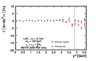 NLO normalized rapidity distribution at the LHC,