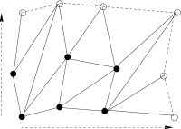 A planar projection of a building block motif with orthogonal period vectors.