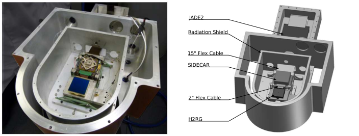 Left: Dewar with bottom and top cover removed showing the detector and SIDECAR. The enclosure housing the JADE2 is located towards the top of the figure. Right: Mechanical drawing of the cryostat with lid/floor and filter box lid removed. The JADE2 is mounted upside-down so that the extent of the resulting extrusion from the main cryostat chassis is reduced.