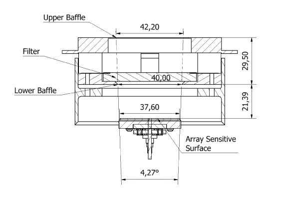 """Section view of the baffle. Light enters from the top. The detector only """"sees"""" the warm science fold mirror, located at a distance of 570mm from the detector surface. Units, where unspecified, are in mm."""