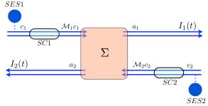 (Color online). QPC geometry for Bogoliubov quasiparticles. Two SES (