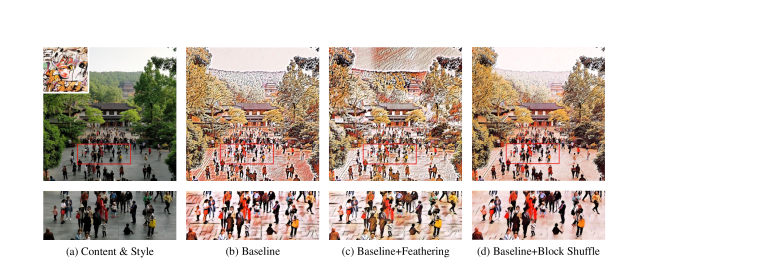 Comparison of baseline, baseline+feathering-based method, and baseline+block shuffle (ours). The resolution of the above four images is all