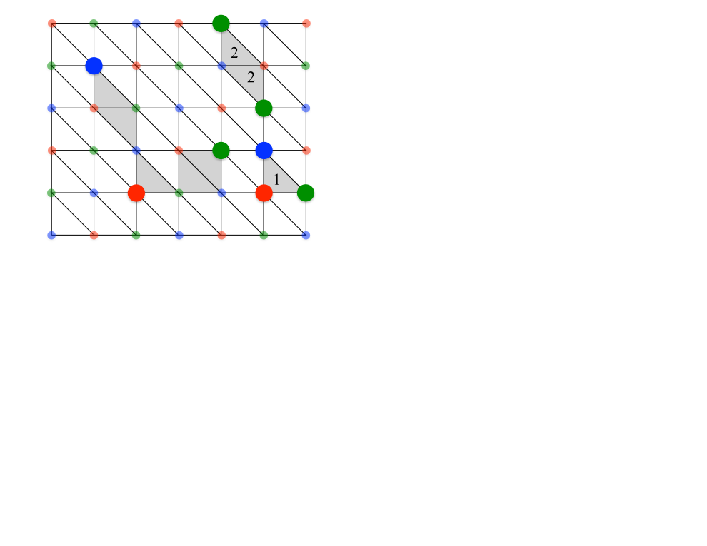 (a) Qubits of the 2D color code are placed on the triangular faces of a two-dimensional lattice