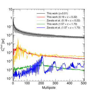 Fluctuation APS of anisotropies of the gamma-ray intensity produced by DM annihilating in extragalactic (sub)halos resolved in the MS-II, and located in a shell corresponding to