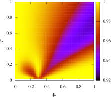 Average phase of the fermion determinant in the phase-quenched ensemble for