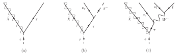 Feynmann diagrams of the decay of staus. (a)