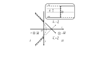 Scheme of transmission process at an exchange-