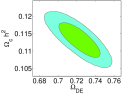 2-dimensional constraint of the cosmological and model parameters contours in the flat non-interacting GDE model in the BD theory with