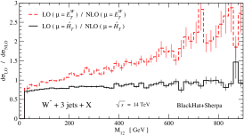 Ratios of LO to NLO predictions for the distributions in the di-jet invariant mass (left panel) and