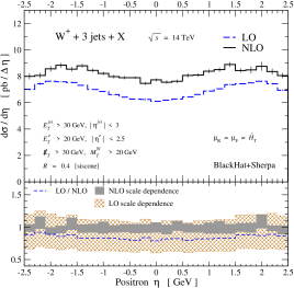 The charged-lepton pseudorapidity distribution at the LHC for