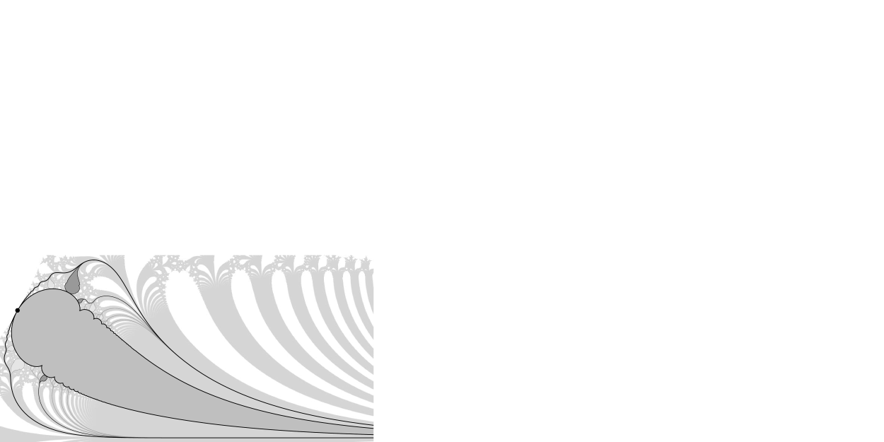Structure of child components bifurcating from a period