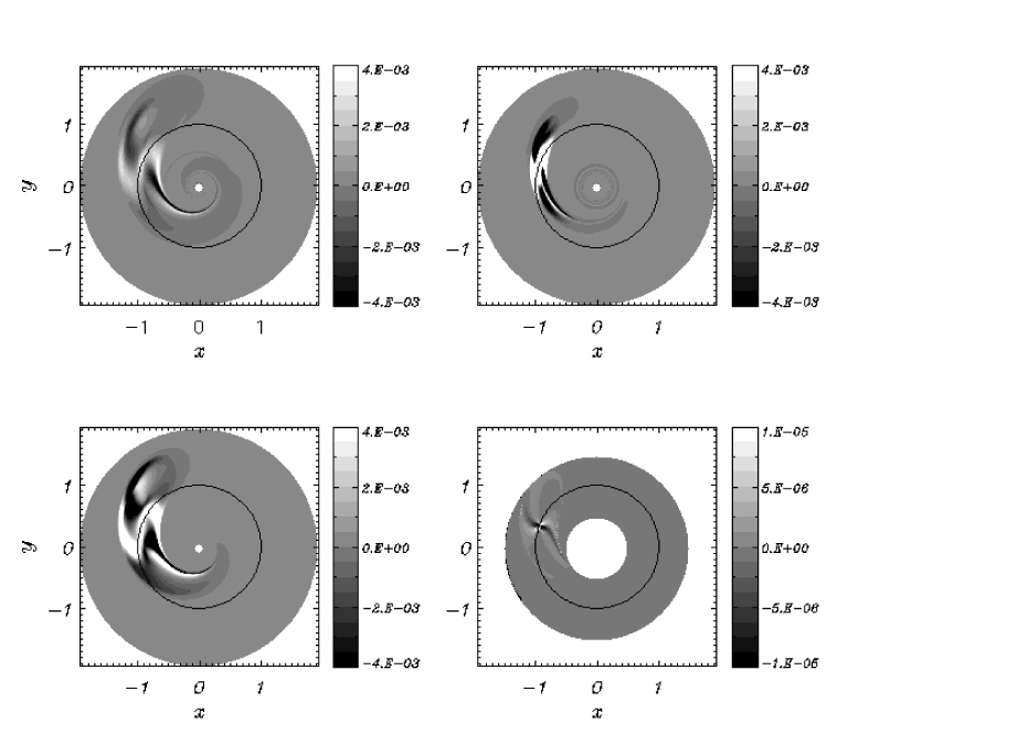 Comparison of the four different cases at the same time. The four panels show images of the density distribution for cases A (top left), B (top right), C (bottom right) and D (bottom left) at