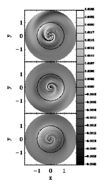 Longer time evolution for case A. The three panels show images of the density distributions at three different times; from top to bottom the times are respectively