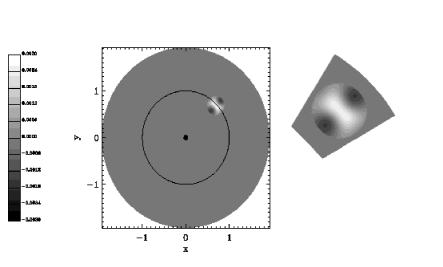 Images of the initial density