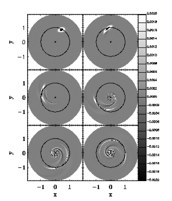 Evolution of the vorticity distribution for case A. The six panels show the vorticity distributions at six different times. The times are respectively