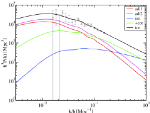 (a) The TT spectrum for the best-fit large