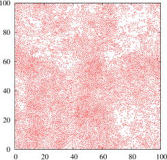 (Color online) Typical distribution of particles inside a simulation box at constant propulsion power