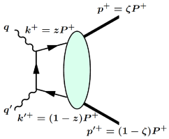Kinematics for GDAs in two-photon process