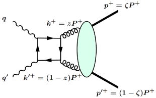 Contribution to the two-photon cross section from the gluon GDA.