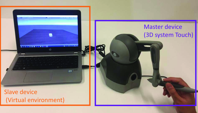 Experiment to obtain real movement data in Tactile Internet.
