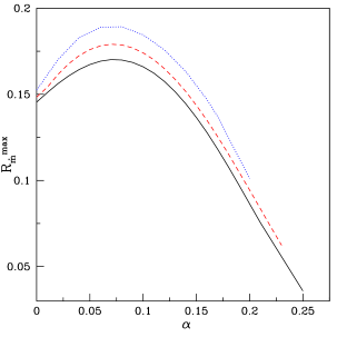 General behaviour of maximum outflow rates