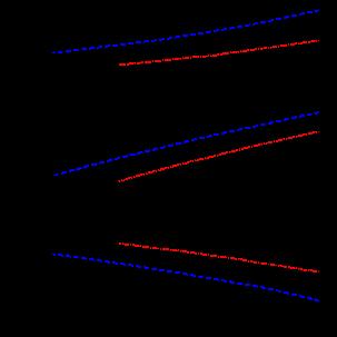 Plot of shock locations (