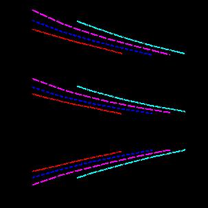 Variation of (a) shock location