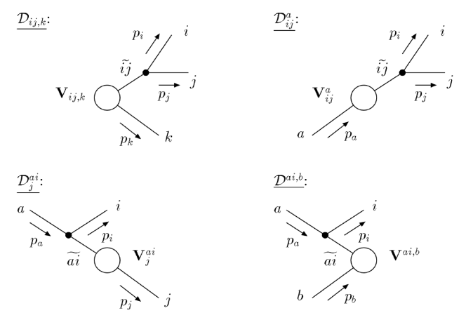 Classification of dipole functions.
