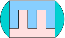 The bit commitment protocol is two-party only, and trusted third parties are not allowed. Here in figure rounded portions represent examples of trusted third parties,