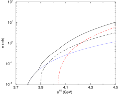 QCD sum rule results found by Navarra