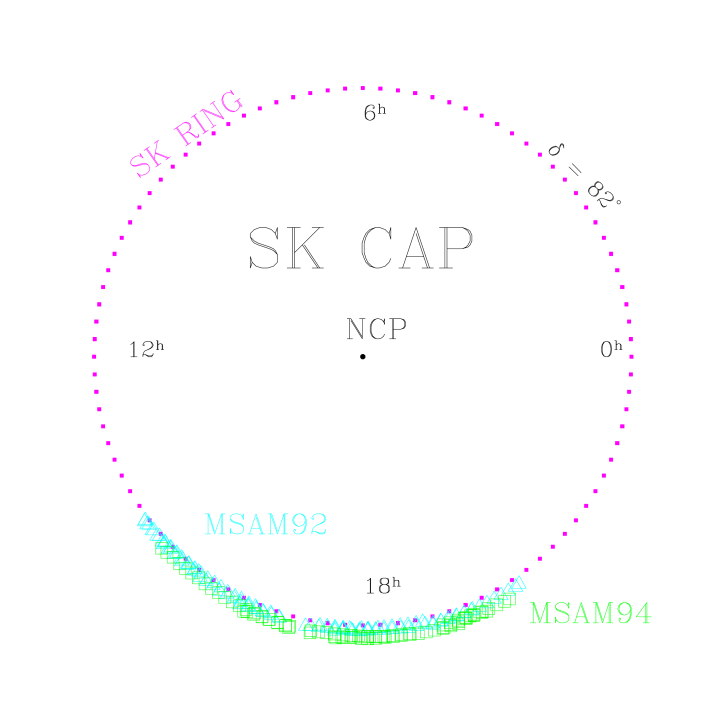 Observation locations. The SK RING data covered the entire circle of radius 8 degrees around the NCP. The centers of the MSAM92 (MSAM94) pixels are indicated with triangles (squares).
