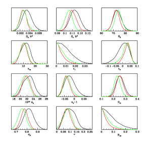 One dimensional marginalized probabilities for cosmological parameters obtained by WMAP1+CMBsmall+2dF02 (black), WMAP3+CMBsmall plus 2dF02 (red) or plus 2dF05 (green).