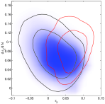 Constraints by using SDSS (red) vs 2dF05 (black) plus WMAP3+CMBsmall on (from left to right and top to bottom) (