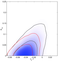 Constraints by using WMAP3+SDSS (black) vs WMAP3+CMBsmall+SDSS (red) on (