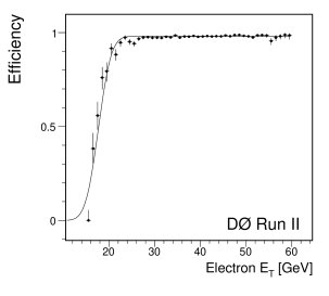 Electron L3 trigger efficiency for the last data-taking period and its parameterization as a function of the electron