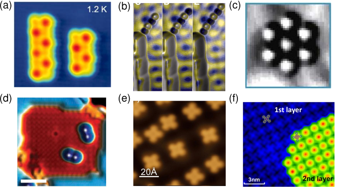 STM topography images of small arrays of magnetic adatoms or molecules deposited on substrates. (a) From S. Loth