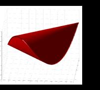 Representation of the unit PSD Toeplitz ball consisting of all