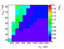 Fraction of events with 0, 1 or 2 hard isolated leptons in the mAMSB parameter space considered in this paper: