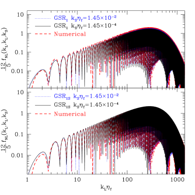 Squeezed limit bispectrum for a step with small amplitude
