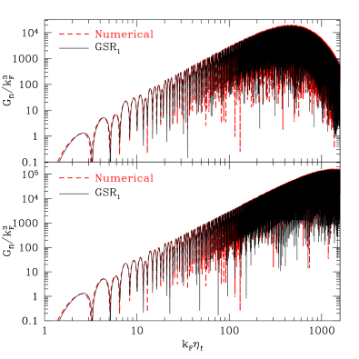 Flat limit bispectrum for a large amplitude step