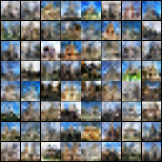 Left: Samples generated by a two-layer generator neural network with