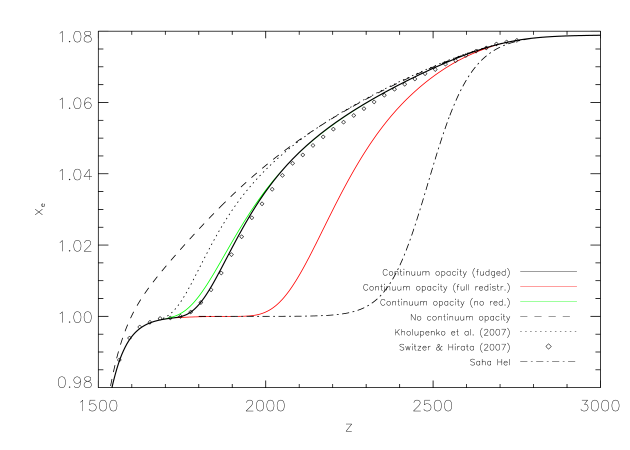 The ionization history during the epoch of