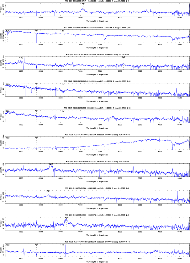 Examples of randomly-selected QSO and star spectra from the survey. For each object the whole spectrum is shown, heavily smoothed in an optimal fashion.