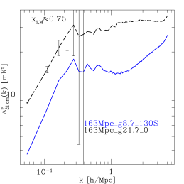 The effect of self-regulation on the 21-cm differential brightness temperature fluctuation power spectra. Shown are the epochs at which the ionized fractions are (left)