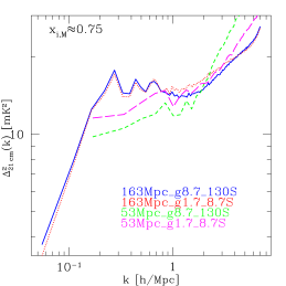 21-cm differential brightness temperature fluctuation power spectra. Shown are the epochs at which the ionized fractions are (left)