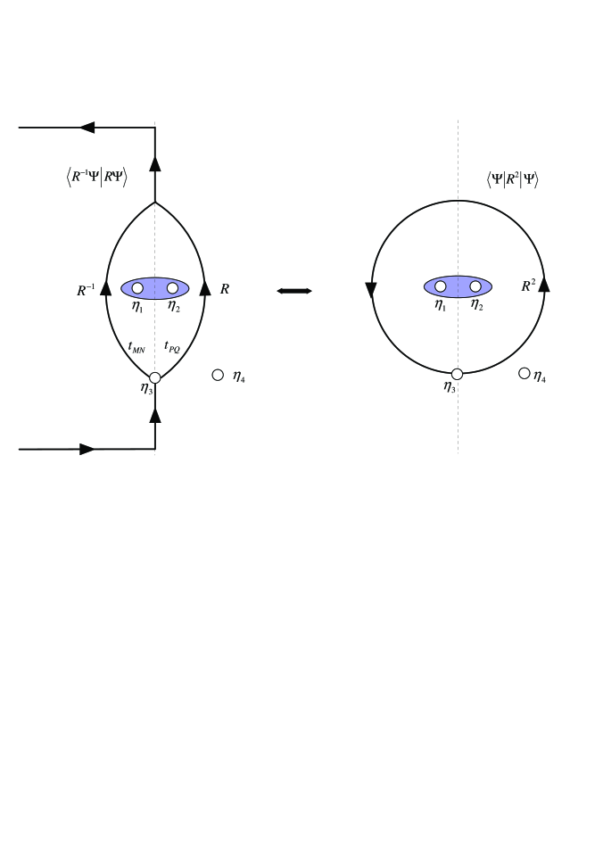 Conductance interference term in the read-out procedure expressed by the braids